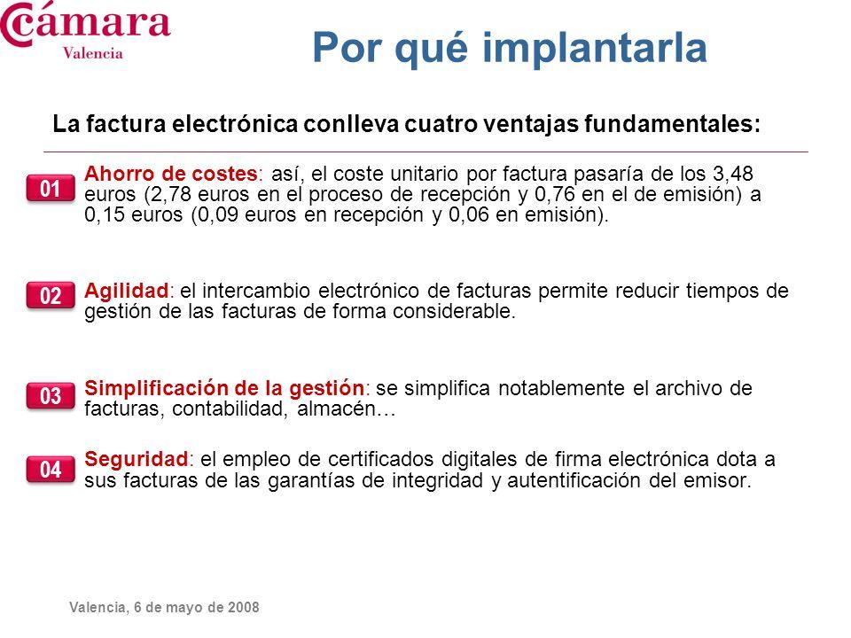 Valencia, 6 de mayo de 2008 Por qué implantarla La factura electrónica conlleva cuatro ventajas fundamentales: Ahorro de costes: así, el coste unitari