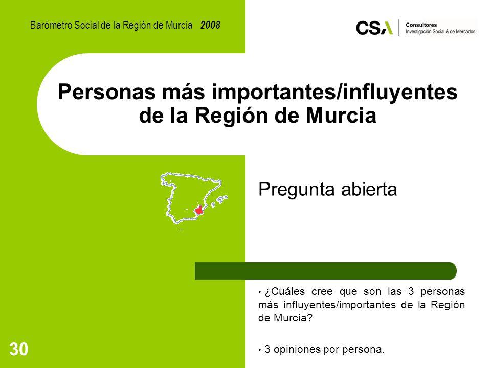 30 Personas más importantes/influyentes de la Región de Murcia Pregunta abierta ¿Cuáles cree que son las 3 personas más influyentes/importantes de la Región de Murcia.