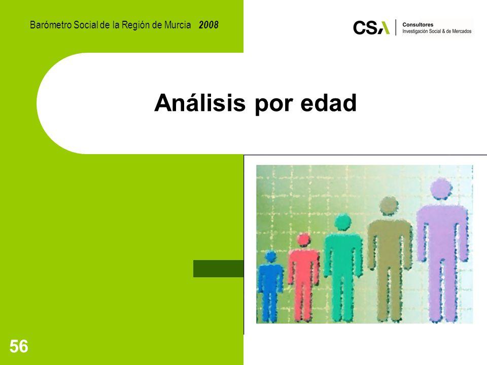 56 Análisis por edad Barómetro Social de la Región de Murcia 2008