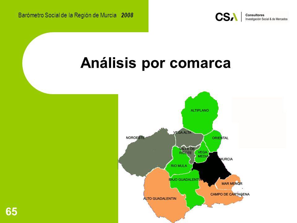 65 Análisis por comarca Barómetro Social de la Región de Murcia 2008