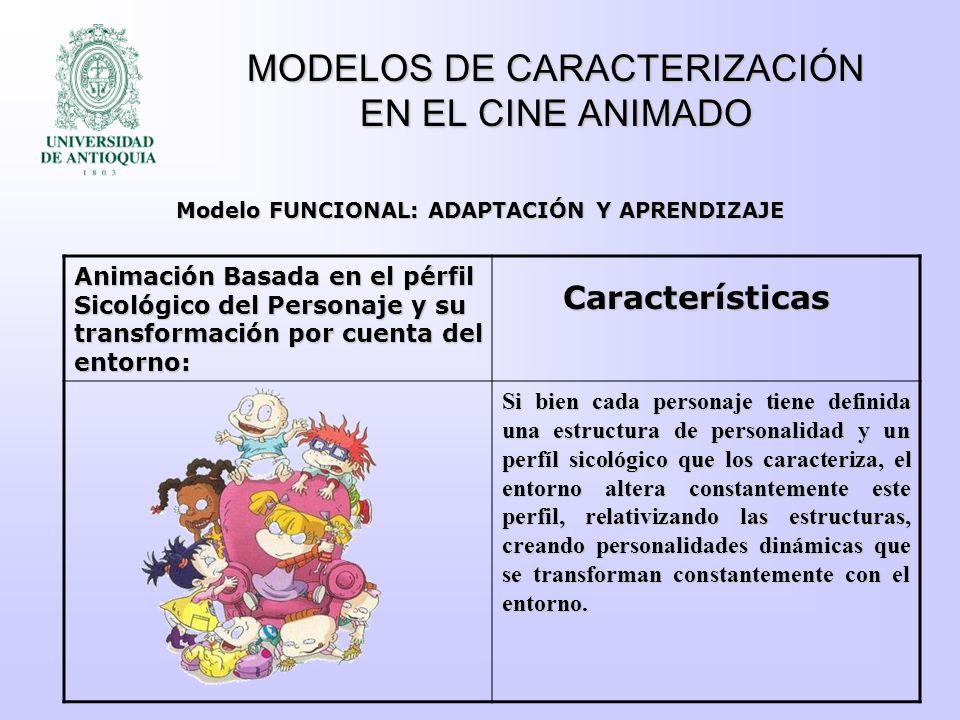 MODELOS DE CARACTERIZACIÓN EN EL CINE ANIMADO Animación Basada en el pérfil Sicológico del Personaje y su transformación por cuenta del entorno: Si bi