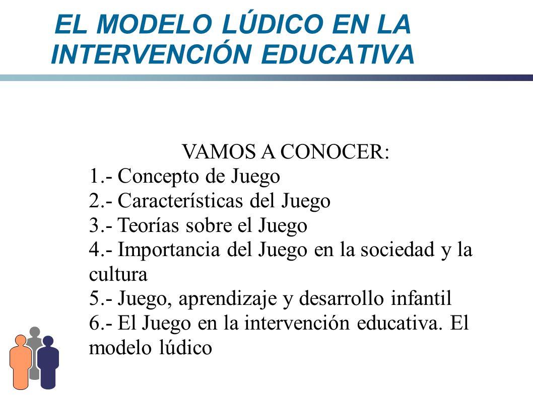 EL MODELO LÚDICO EN LA INTERVENCIÓN EDUCATIVA –* ACTIVIDADES –Lee y resume los siguientes textos de CALLOIS: –http://es.scribd.com/doc/37638048/Los-juegos-Cailloishttp://es.scribd.com/doc/37638048/Los-juegos-Caillois –La Máscar y el Vértigo (también están en el blog)