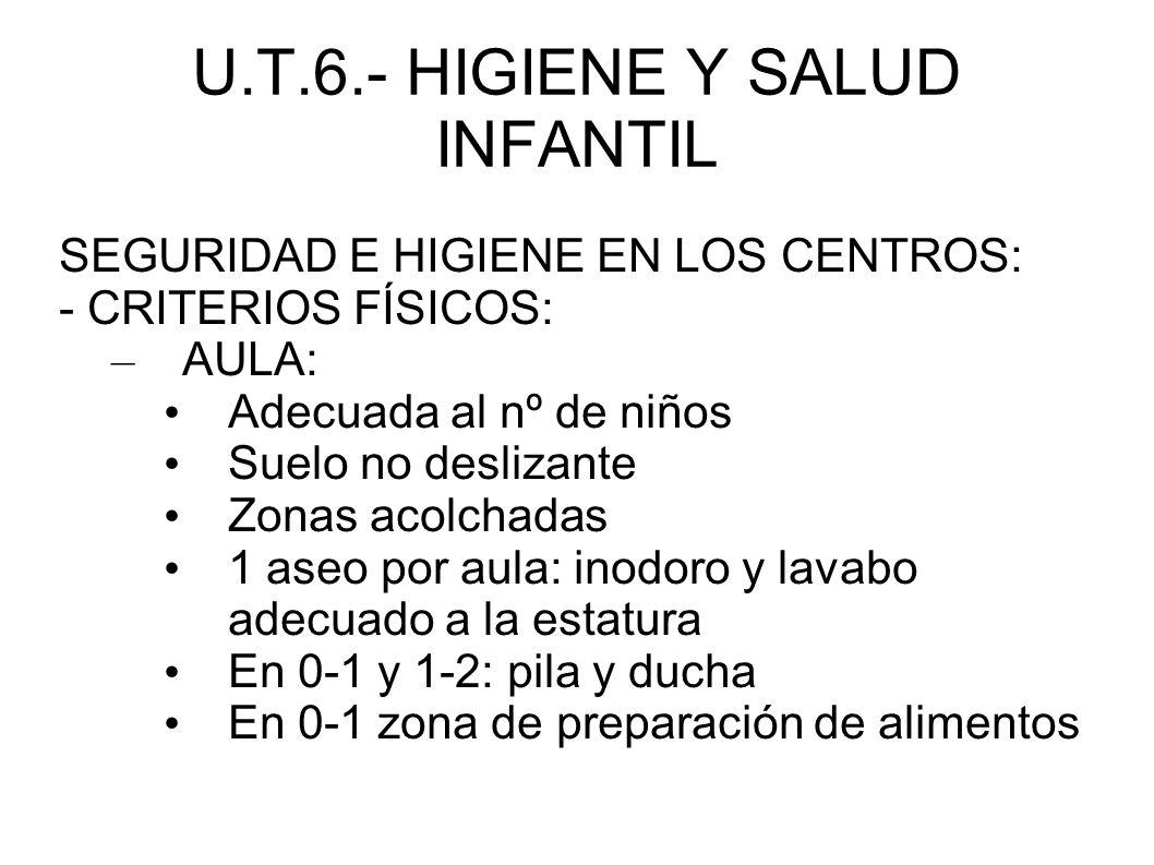 U.T.6.- HIGIENE Y SALUD INFANTIL SEGURIDAD E HIGIENE EN LOS CENTROS: - CRITERIOS FÍSICOS: – AULA: Adecuada al nº de niños Suelo no deslizante Zonas ac