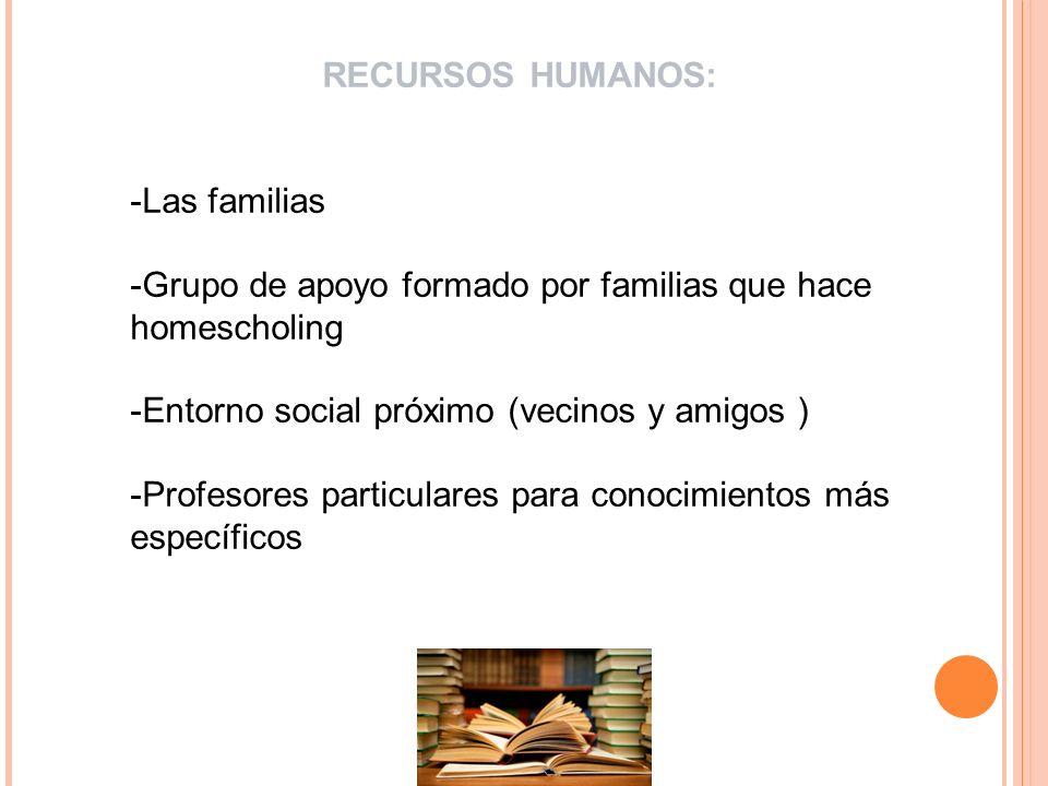 RECURSOS HUMANOS: -Las familias -Grupo de apoyo formado por familias que hace homescholing -Entorno social próximo (vecinos y amigos ) -Profesores par