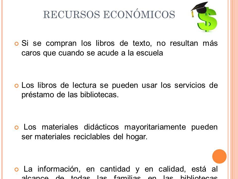 RECURSOS ECONÓMICOS Si se compran los libros de texto, no resultan más caros que cuando se acude a la escuela Los libros de lectura se pueden usar los