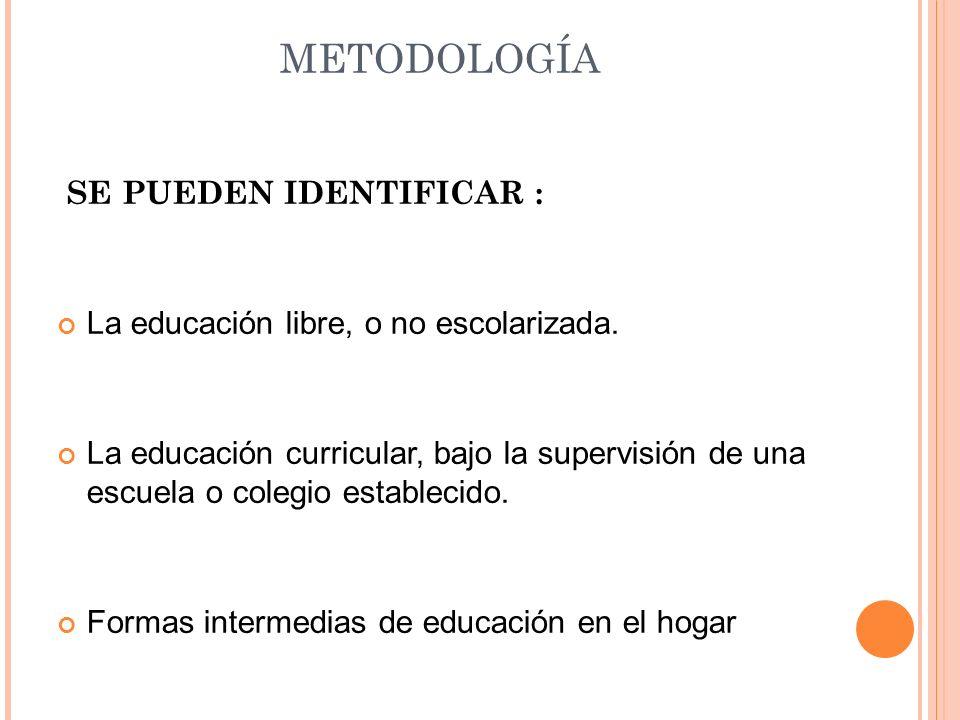 METODOLOGÍA SE PUEDEN IDENTIFICAR : La educación libre, o no escolarizada. La educación curricular, bajo la supervisión de una escuela o colegio estab
