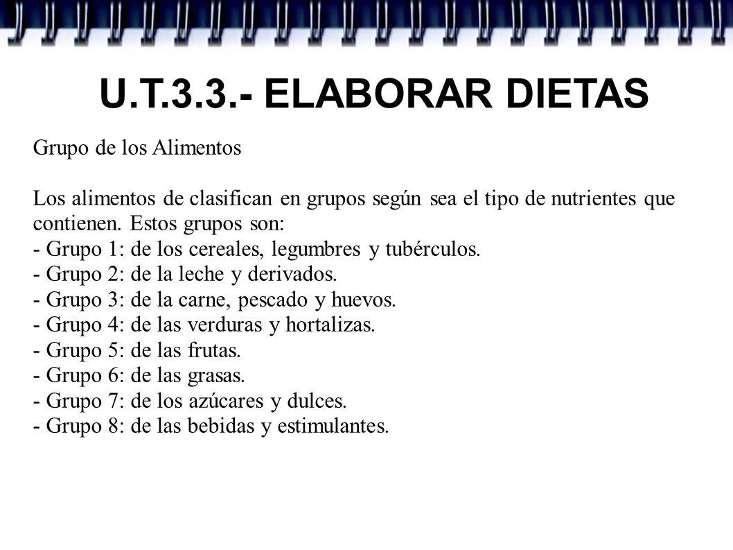 U.T.3.3.- ELABORAR DIETAS Grupo de los Alimentos Los alimentos de clasifican en grupos según sea el tipo de nutrientes que contienen. Estos grupos son