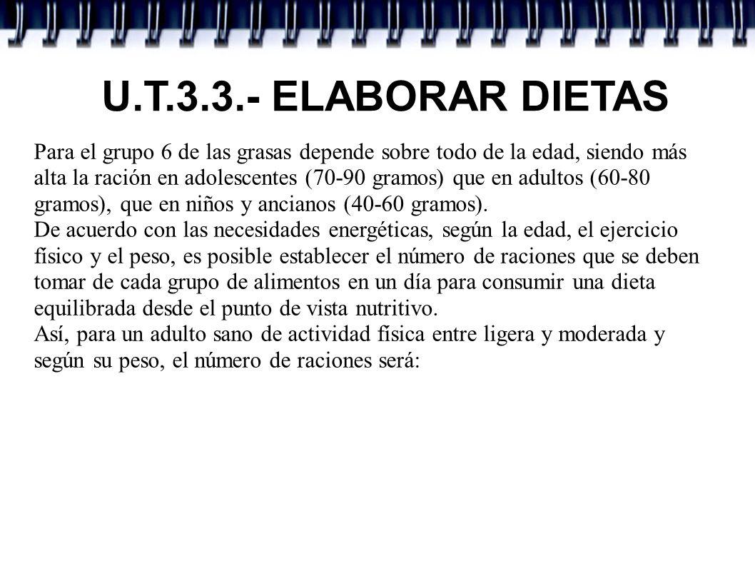 U.T.3.3.- ELABORAR DIETAS Para el grupo 6 de las grasas depende sobre todo de la edad, siendo más alta la ración en adolescentes (70-90 gramos) que en