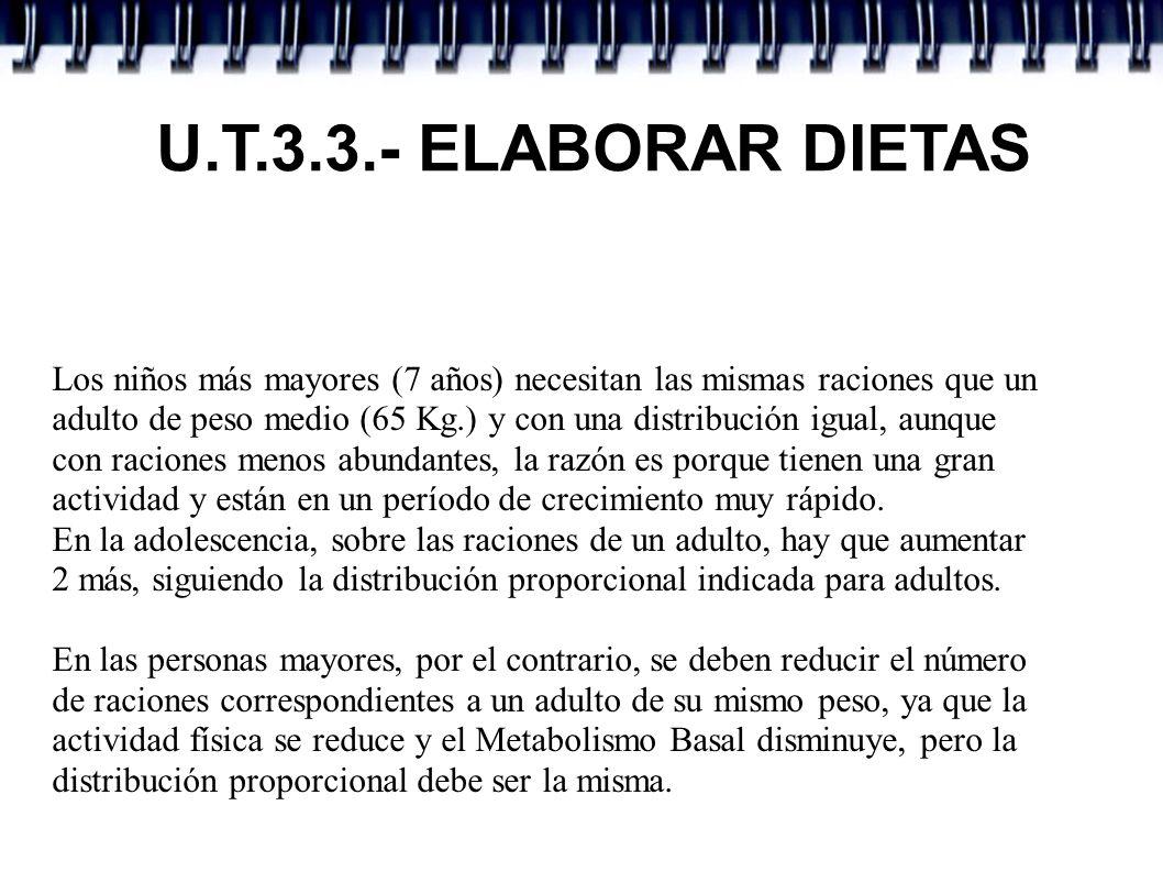 U.T.3.3.- ELABORAR DIETAS Una vez vista la teoría, vamos a pasar a datos más prácticos para poder calcular las cantidades: - Una ración de carne es: + 1 bictec: 100grs en crudo + 1/4 de pollo (375 grs) + 60 grs de jamón + 2 rodajas de merluza (100 grs) + 2 huevos + 75 grs de frutos secos + 1 plato de legumbres