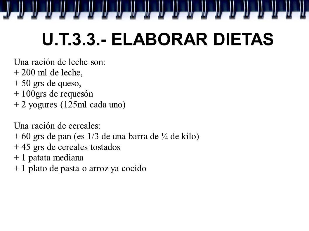 U.T.3.3.- ELABORAR DIETAS Una ración de verduras: + medio plato de verduras frescas + 1 ensalada + 1 plato de hortalizas asadas Una ración de frutas: + 1 manzana + 1 naranja + 1 pera + 1 raja de melón + 2 o 3 mandarinas + 3 o 4 albaricoques +1/2 taza de fresas + ½ taza de cerezas