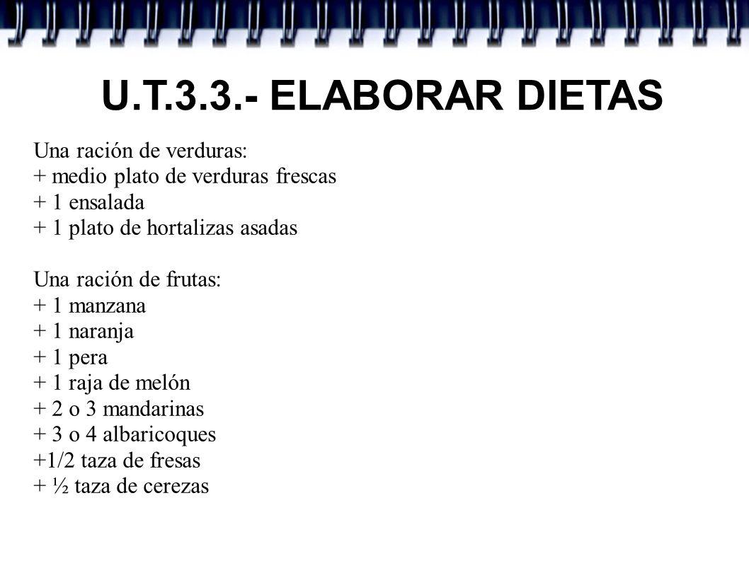 U.T.3.3.- ELABORAR DIETAS - Con respecto a los alimentos grasos es preferible no exceder + los 60 grs diarios, a ser posible de acetie vegatal (mejor de oliva virgen = 6 cucharadas soperas) + 1 dado de mantequilla - Evitar los azúcares y el alcohol (alimentaos superfluos) - Repartir las raciones en 4 o 5 comidas diarias, que coma de forma tranquila, sin prisas y masticando completamente.
