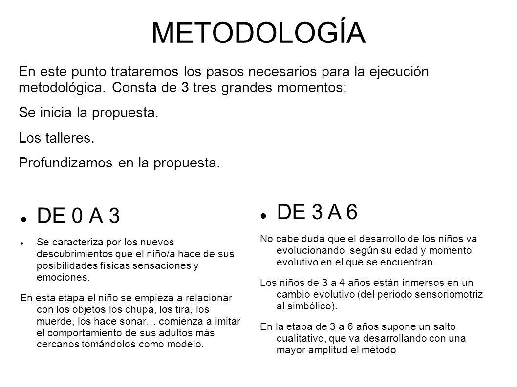 METODOLOGÍA DE 0 A 3 Se caracteriza por los nuevos descubrimientos que el niño/a hace de sus posibilidades físicas sensaciones y emociones. En esta et