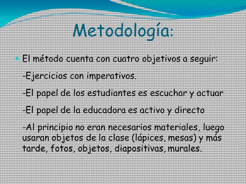 Metodología : El método cuenta con cuatro objetivos a seguir: -Ejercicios con imperativos. -El papel de los estudiantes es escuchar y actuar -El papel