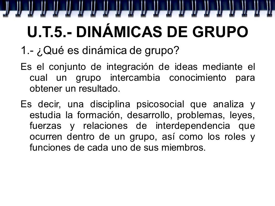 U.T.5.- DINÁMICAS DE GRUPO - CATEGORÍAS DE DINÁMICAS: * Dinámicas de Afirmación El objetivo de las dinámicas de presentación es consolidar los conocimientos que tenemos de cada miembro del grupo como persona única y los del grupo completo como unidad grupal en la sociedad.