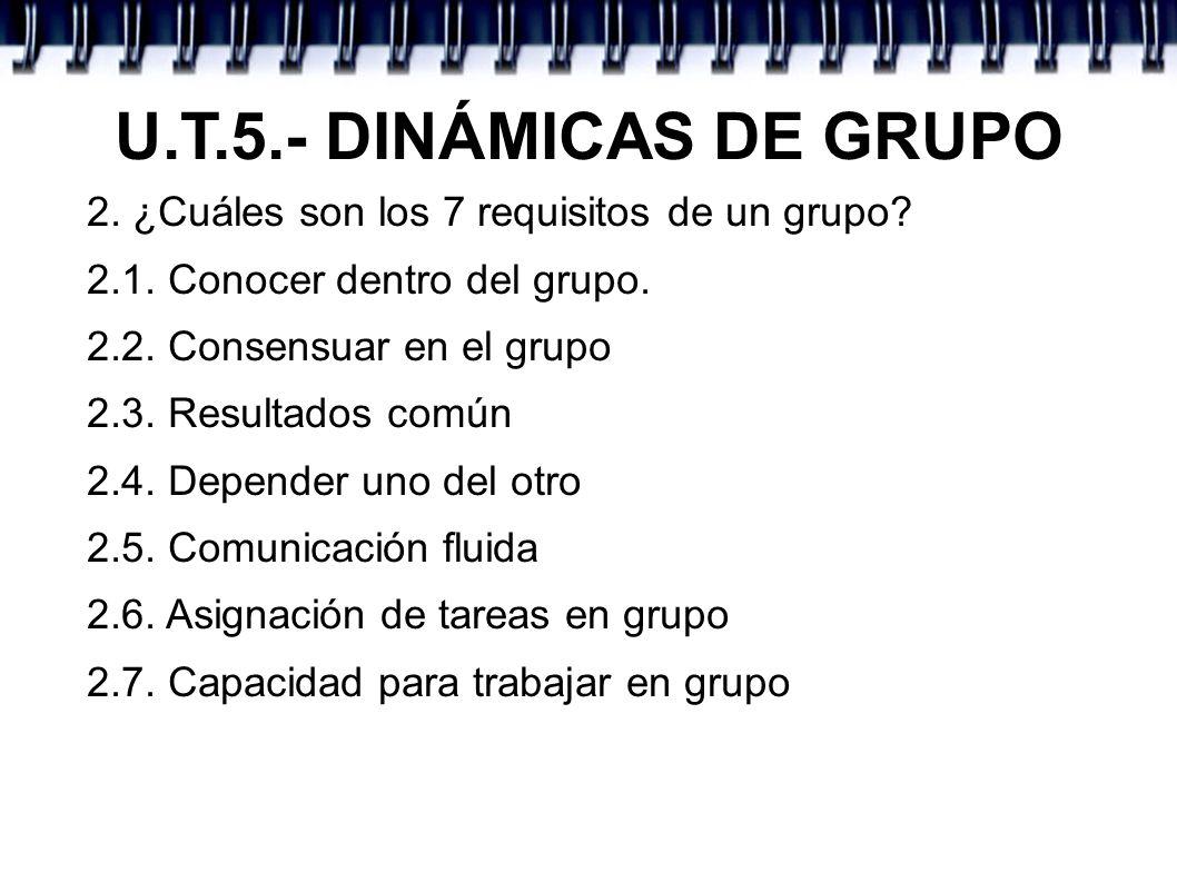 U.T.5.- DINÁMICAS DE GRUPO 2. ¿Cuáles son los 7 requisitos de un grupo? 2.1. Conocer dentro del grupo. 2.2. Consensuar en el grupo 2.3. Resultados com
