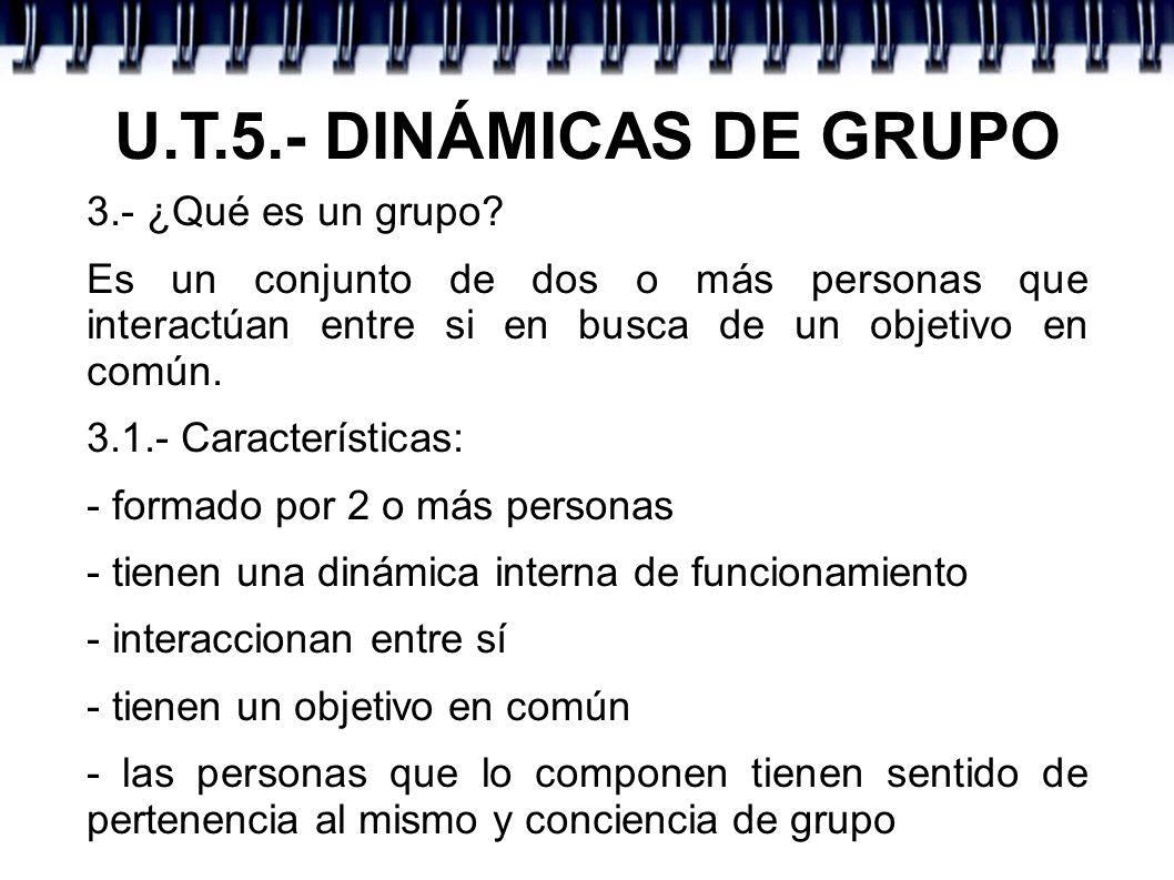 U.T.5.- DINÁMICAS DE GRUPO 3.- ¿Qué es un grupo? Es un conjunto de dos o más personas que interactúan entre si en busca de un objetivo en común. 3.1.-