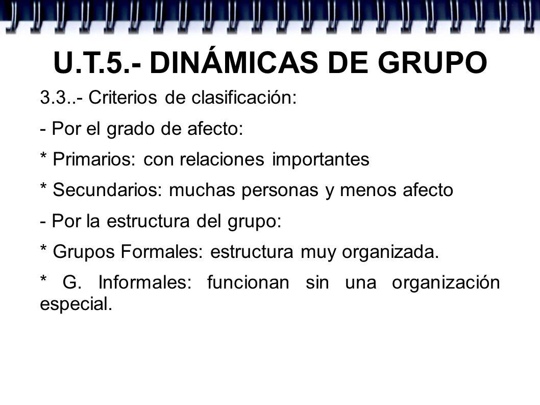 U.T.5.- DINÁMICAS DE GRUPO 3.3..- Criterios de clasificación: - Por el grado de afecto: * Primarios: con relaciones importantes * Secundarios: muchas