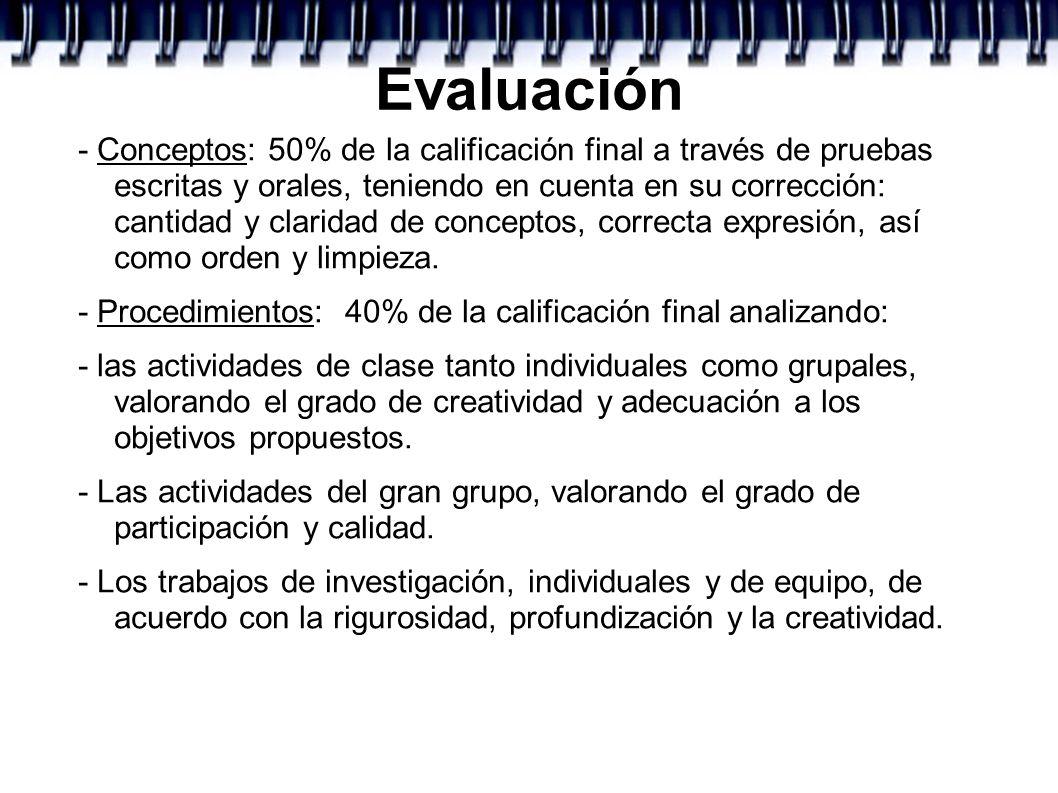 Evaluación - Conceptos: 50% de la calificación final a través de pruebas escritas y orales, teniendo en cuenta en su corrección: cantidad y claridad d