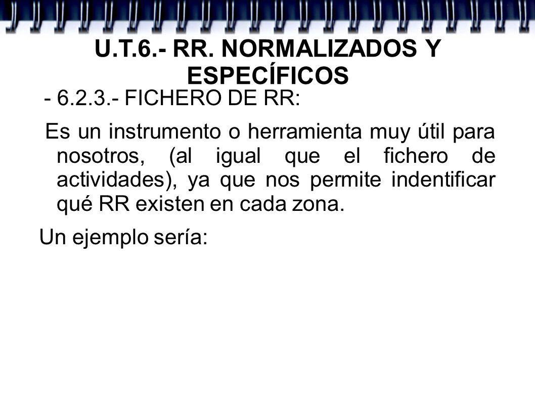 U.T.6.- RR. NORMALIZADOS Y ESPECÍFICOS - 6.2.3.- FICHERO DE RR: Es un instrumento o herramienta muy útil para nosotros, (al igual que el fichero de ac