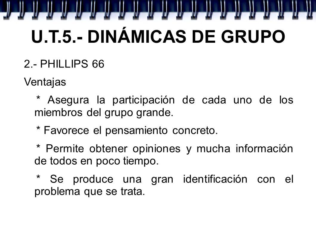 U.T.5.- DINÁMICAS DE GRUPO 2.- PHILLIPS 66 Ventajas * Asegura la participación de cada uno de los miembros del grupo grande. * Favorece el pensamiento