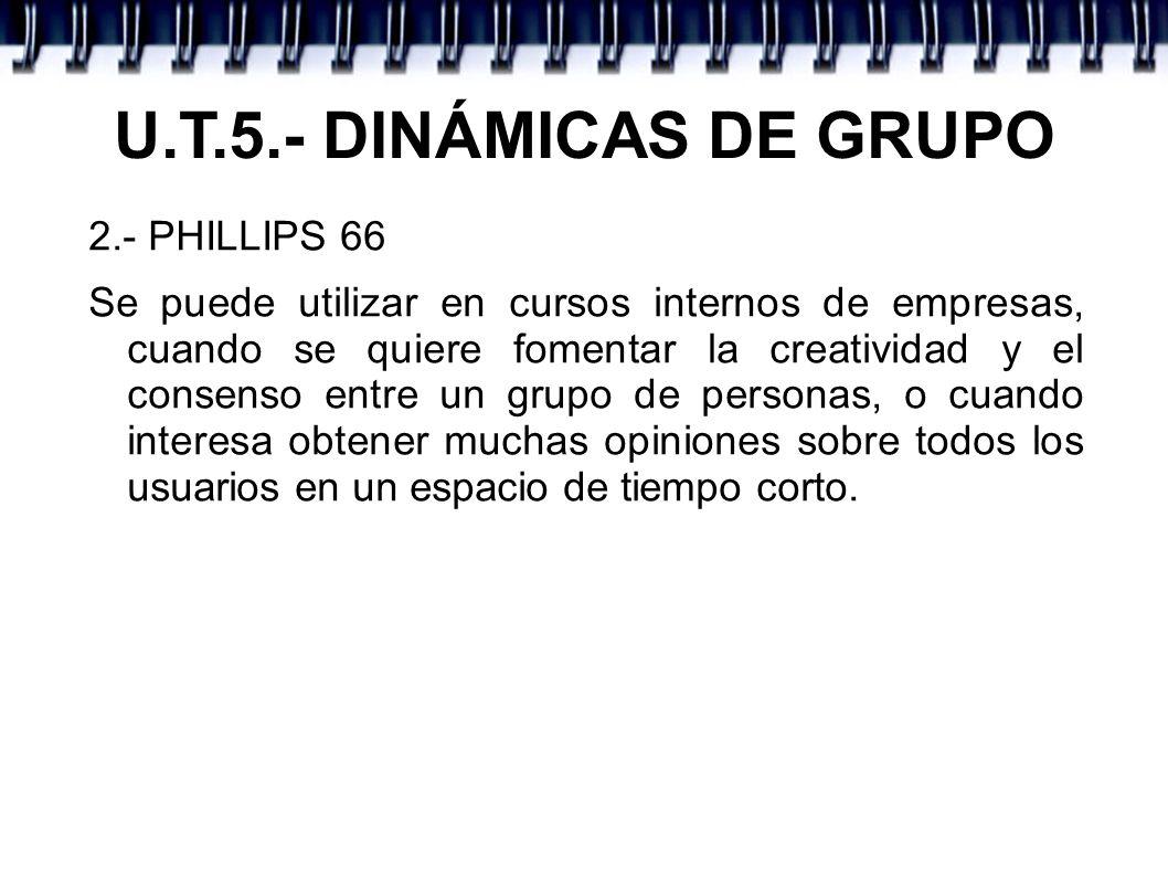 U.T.5.- DINÁMICAS DE GRUPO 2.- PHILLIPS 66 Se puede utilizar en cursos internos de empresas, cuando se quiere fomentar la creatividad y el consenso en