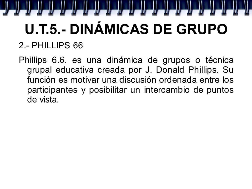 U.T.5.- DINÁMICAS DE GRUPO 2.- PHILLIPS 66 Phillips 6.6. es una dinámica de grupos o técnica grupal educativa creada por J. Donald Phillips. Su funció