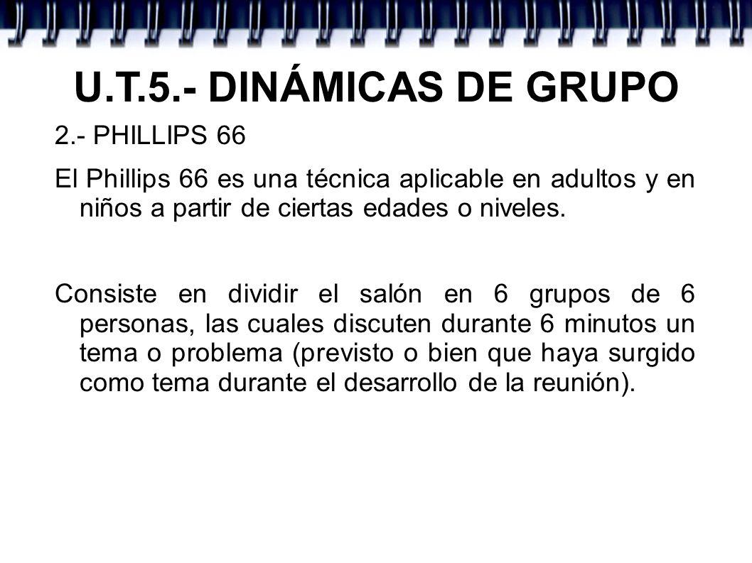 U.T.5.- DINÁMICAS DE GRUPO 2.- PHILLIPS 66 El Phillips 66 es una técnica aplicable en adultos y en niños a partir de ciertas edades o niveles. Consist