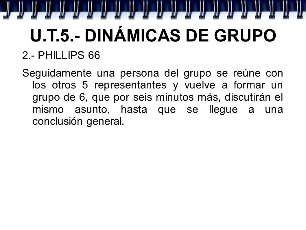 U.T.5.- DINÁMICAS DE GRUPO 2.- PHILLIPS 66 Seguidamente una persona del grupo se reúne con los otros 5 representantes y vuelve a formar un grupo de 6,