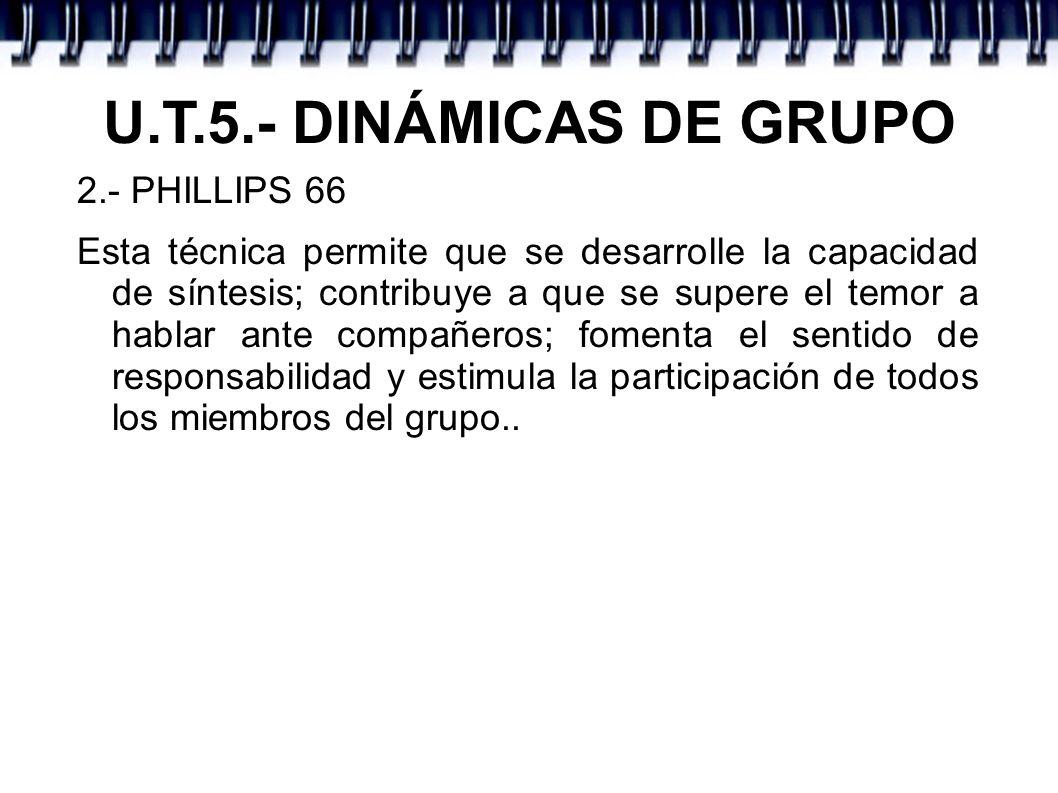 U.T.5.- DINÁMICAS DE GRUPO 2.- PHILLIPS 66 Esta técnica permite que se desarrolle la capacidad de síntesis; contribuye a que se supere el temor a habl