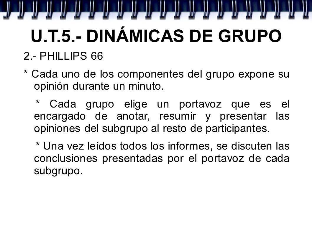 U.T.5.- DINÁMICAS DE GRUPO 2.- PHILLIPS 66 * Cada uno de los componentes del grupo expone su opinión durante un minuto. * Cada grupo elige un portavoz