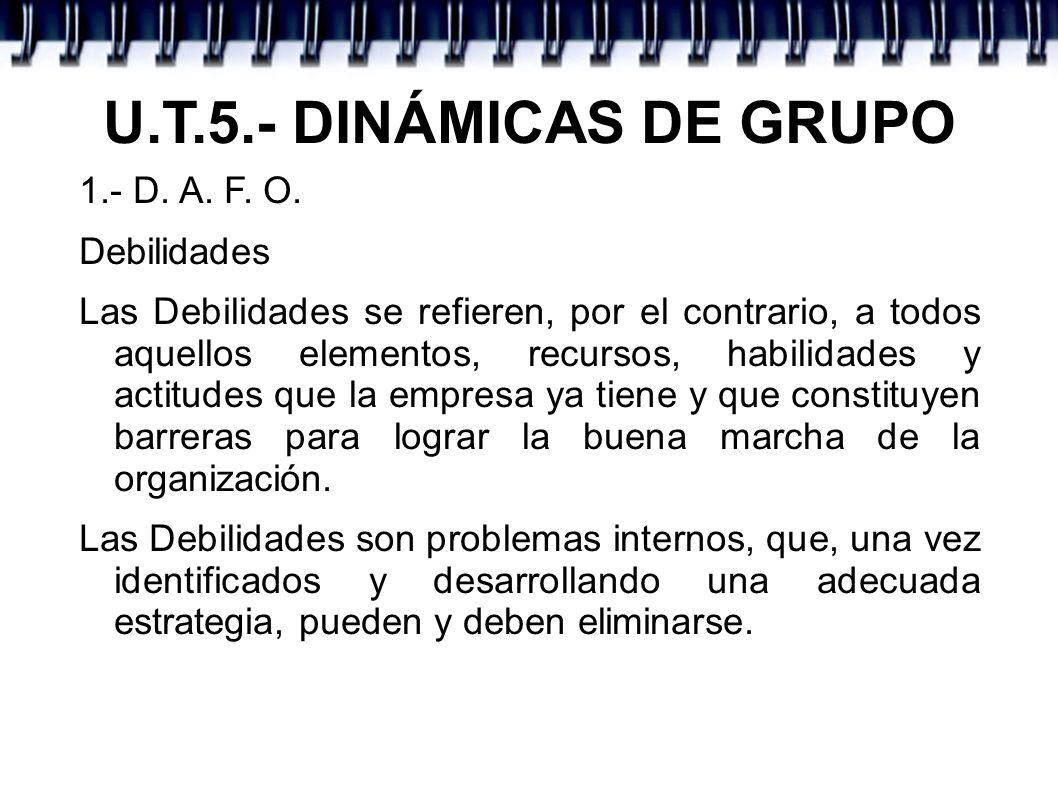U.T.5.- DINÁMICAS DE GRUPO 1.- D. A. F. O. Debilidades Las Debilidades se refieren, por el contrario, a todos aquellos elementos, recursos, habilidade
