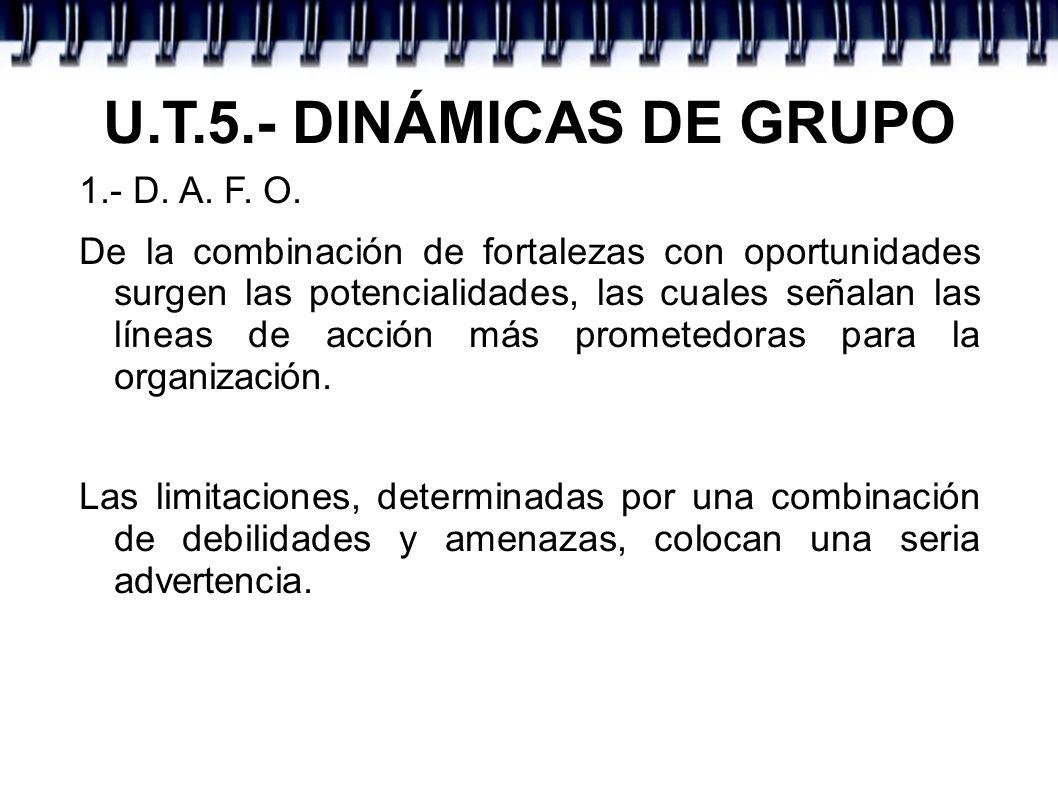 U.T.5.- DINÁMICAS DE GRUPO 1.- D. A. F. O. De la combinación de fortalezas con oportunidades surgen las potencialidades, las cuales señalan las líneas