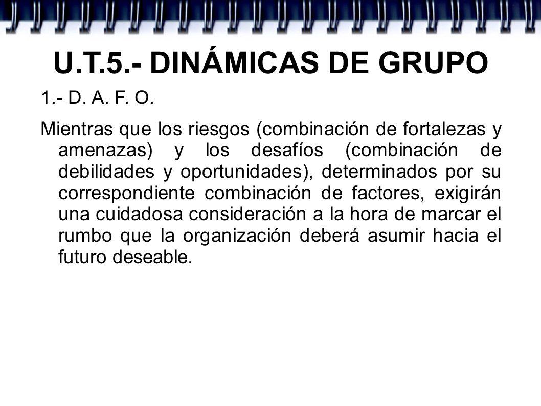 U.T.5.- DINÁMICAS DE GRUPO 1.- D. A. F. O. Mientras que los riesgos (combinación de fortalezas y amenazas) y los desafíos (combinación de debilidades