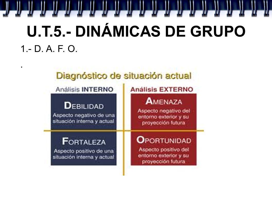 U.T.5.- DINÁMICAS DE GRUPO 1.- D. A. F. O..