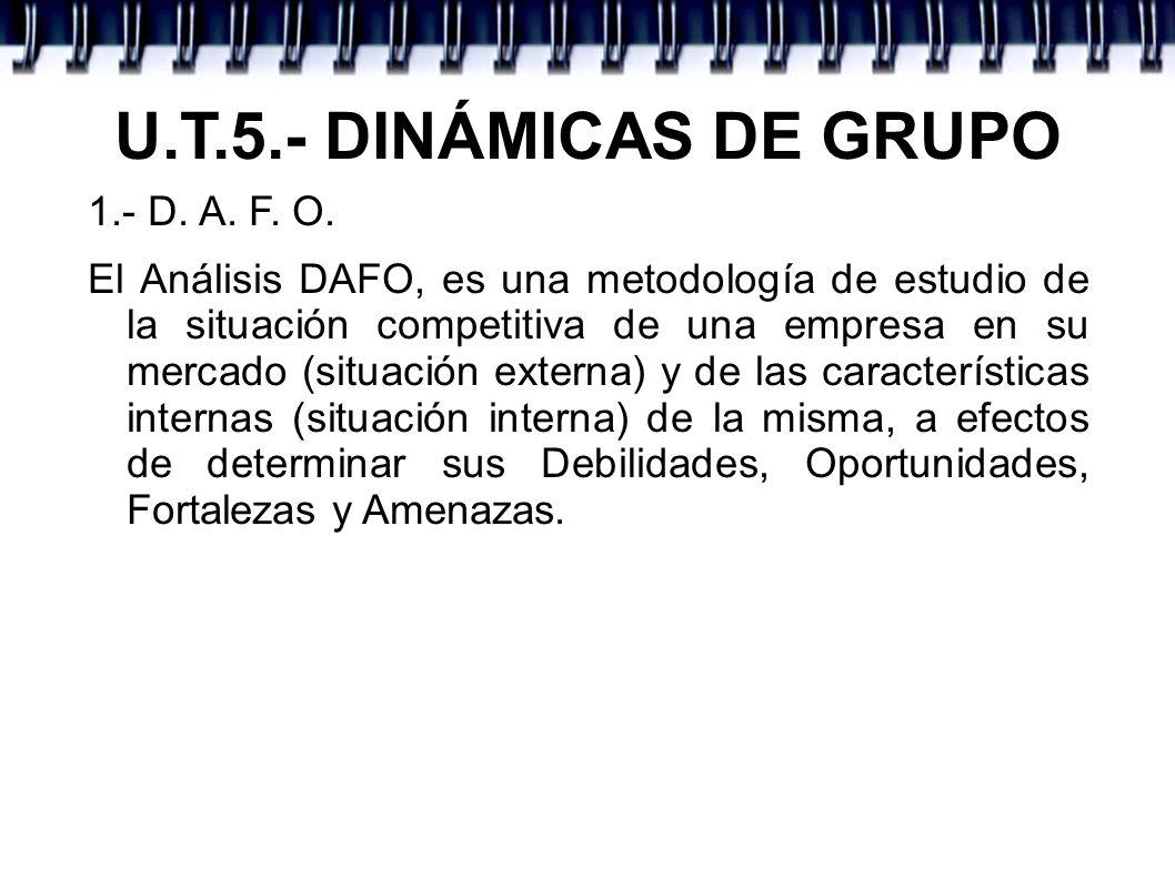 U.T.5.- DINÁMICAS DE GRUPO 1.- D. A. F. O. El Análisis DAFO, es una metodología de estudio de la situación competitiva de una empresa en su mercado (s
