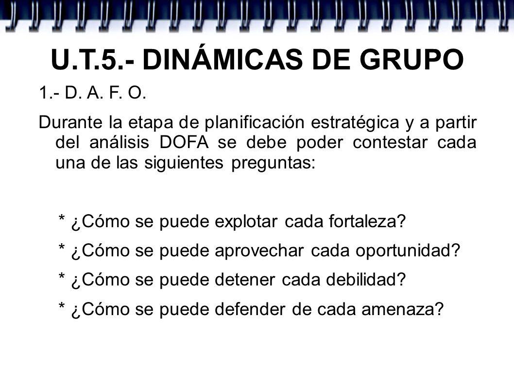 U.T.5.- DINÁMICAS DE GRUPO 1.- D. A. F. O. Durante la etapa de planificación estratégica y a partir del análisis DOFA se debe poder contestar cada una