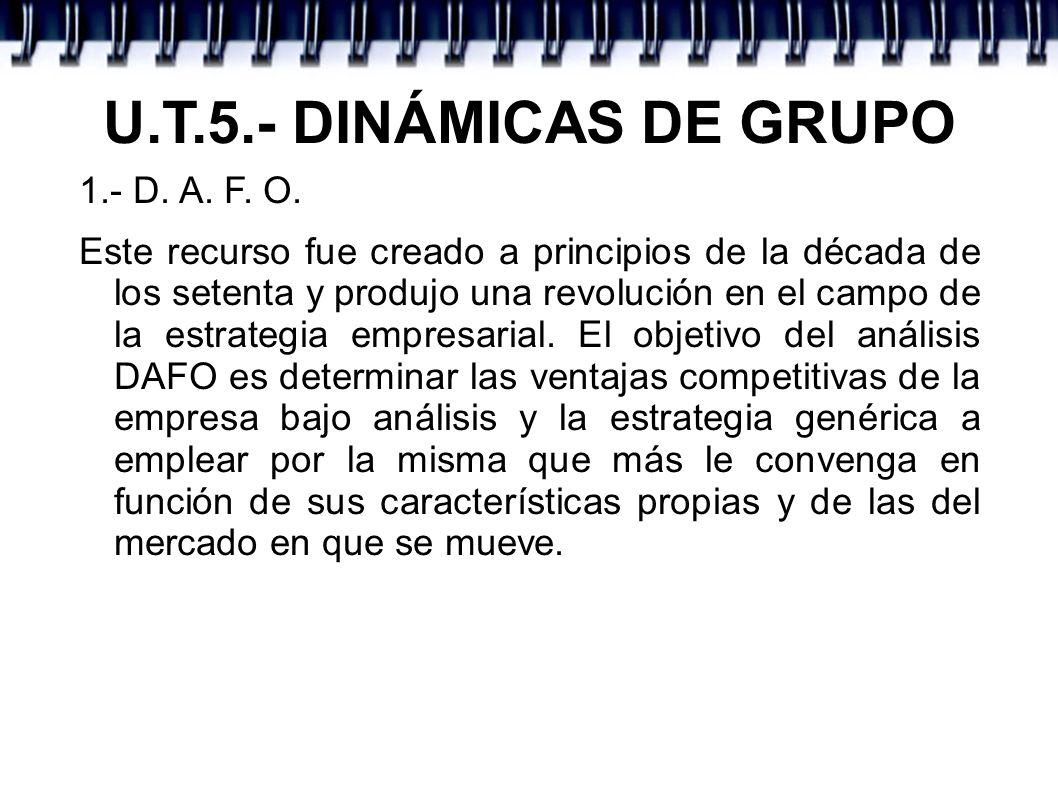 U.T.5.- DINÁMICAS DE GRUPO 1.- D. A. F. O. Este recurso fue creado a principios de la década de los setenta y produjo una revolución en el campo de la