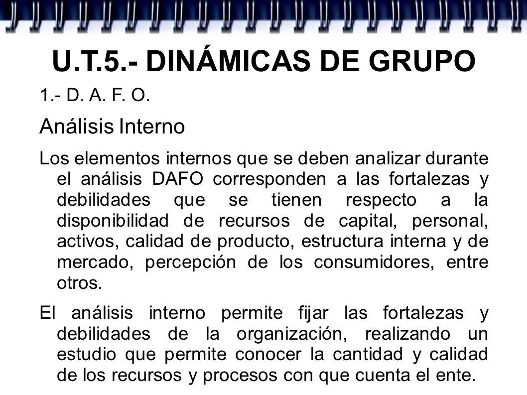 U.T.5.- DINÁMICAS DE GRUPO 1.- D. A. F. O. Análisis Interno Los elementos internos que se deben analizar durante el análisis DAFO corresponden a las f