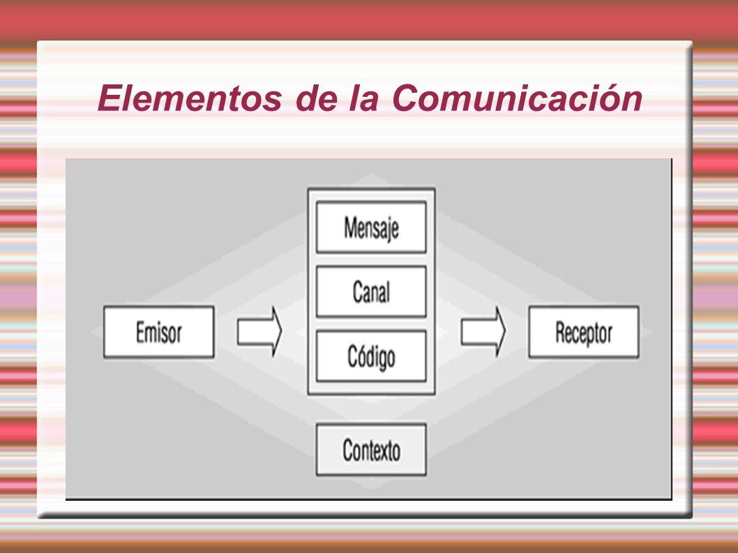 Algunos aspectos que mejoran la comunicación: * Al criticar a otra persona, hablar de lo que hace, no de lo que es.