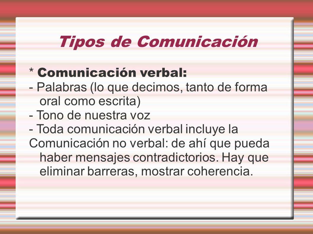 Tipos de Comunicación * Comunicación no verbal - Apariencia: es lo primero que se observa.