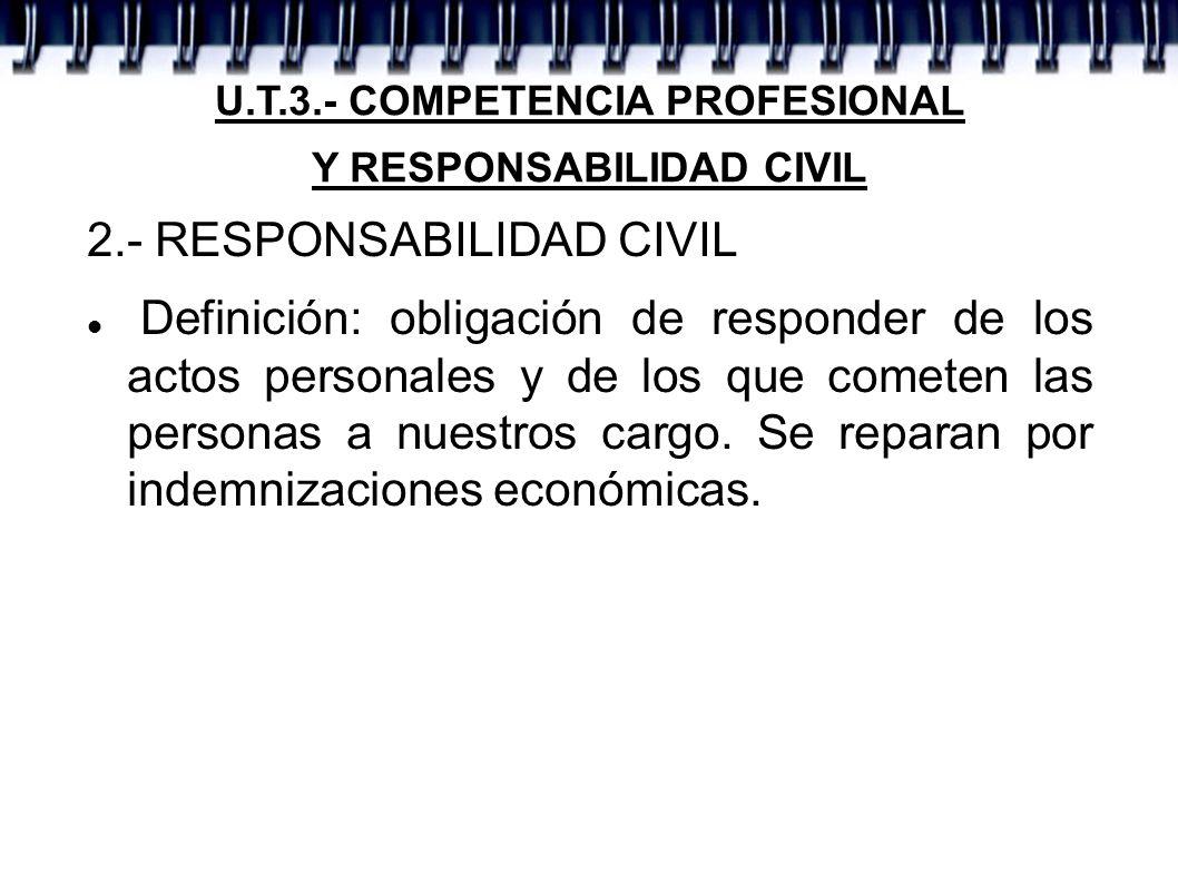 U.T.3.- COMPETENCIA PROFESIONAL Y RESPONSABILIDAD CIVIL 2.- RESPONSABILIDAD CIVIL Definición: obligación de responder de los actos personales y de los