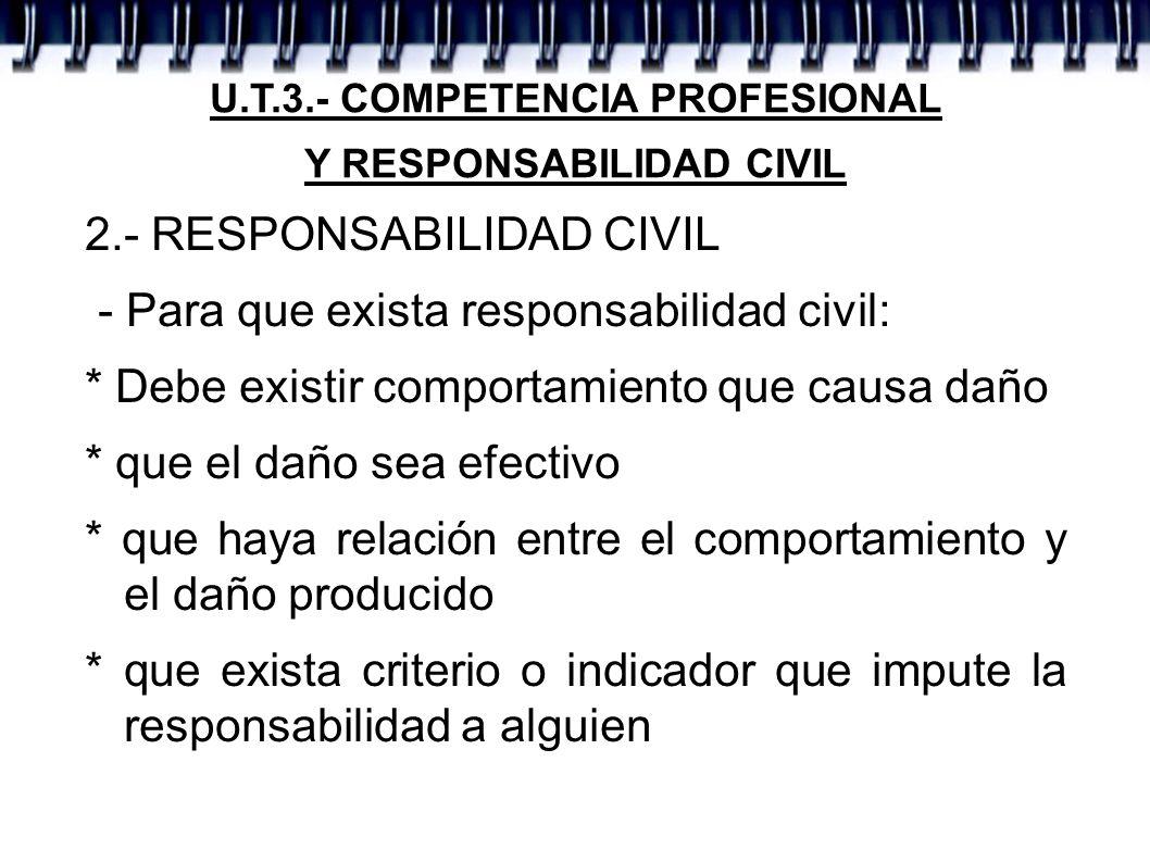 U.T.3.- COMPETENCIA PROFESIONAL Y RESPONSABILIDAD CIVIL 2.- RESPONSABILIDAD CIVIL - Para que exista responsabilidad civil: * Debe existir comportamien