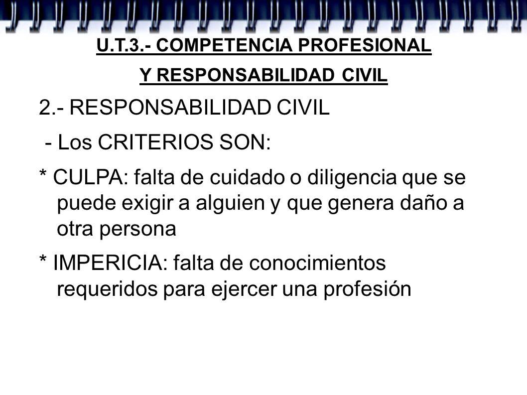 U.T.3.- COMPETENCIA PROFESIONAL Y RESPONSABILIDAD CIVIL 2.- RESPONSABILIDAD CIVIL - Los CRITERIOS SON: * CULPA: falta de cuidado o diligencia que se p