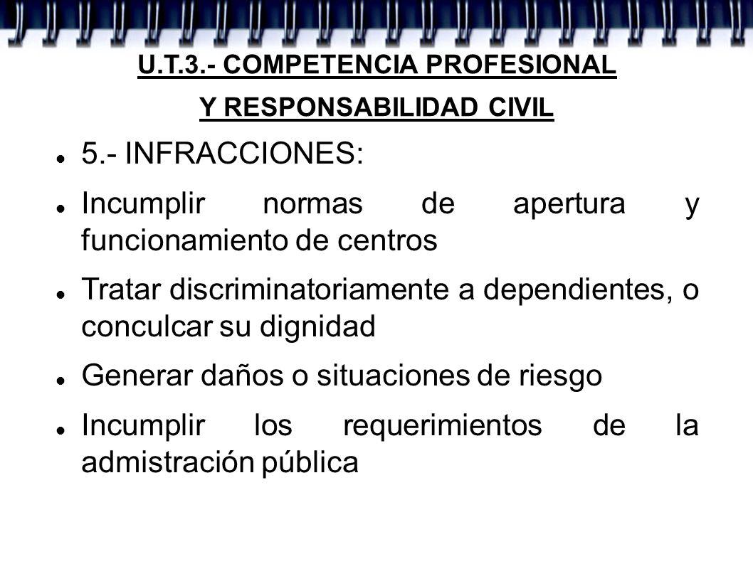 U.T.3.- COMPETENCIA PROFESIONAL Y RESPONSABILIDAD CIVIL 5.- INFRACCIONES: Incumplir normas de apertura y funcionamiento de centros Tratar discriminato