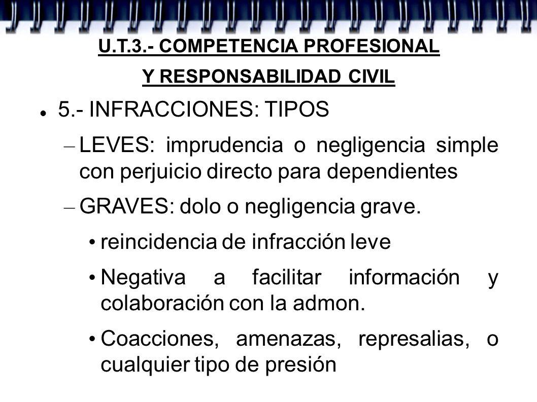 U.T.3.- COMPETENCIA PROFESIONAL Y RESPONSABILIDAD CIVIL 5.- INFRACCIONES: TIPOS – LEVES: imprudencia o negligencia simple con perjuicio directo para d