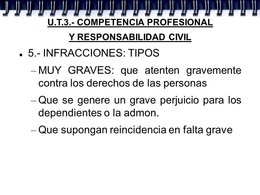 U.T.3.- COMPETENCIA PROFESIONAL Y RESPONSABILIDAD CIVIL 5.- INFRACCIONES: TIPOS – MUY GRAVES: que atenten gravemente contra los derechos de las person