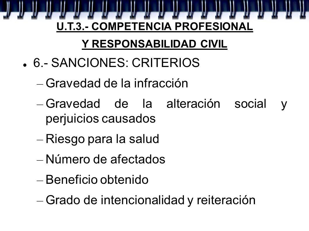 U.T.3.- COMPETENCIA PROFESIONAL Y RESPONSABILIDAD CIVIL 6.- SANCIONES: CRITERIOS – Gravedad de la infracción – Gravedad de la alteración social y perj