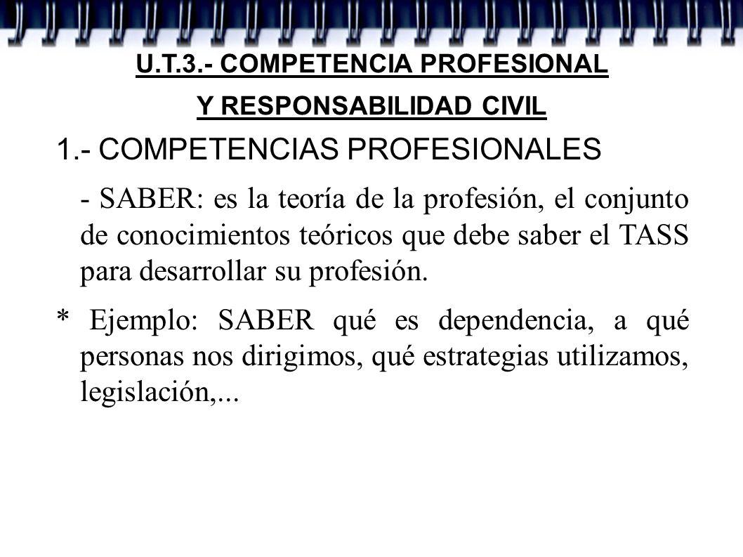 U.T.3.- COMPETENCIA PROFESIONAL Y RESPONSABILIDAD CIVIL 1.- COMPETENCIAS PROFESIONALES - SABER: es la teoría de la profesión, el conjunto de conocimie