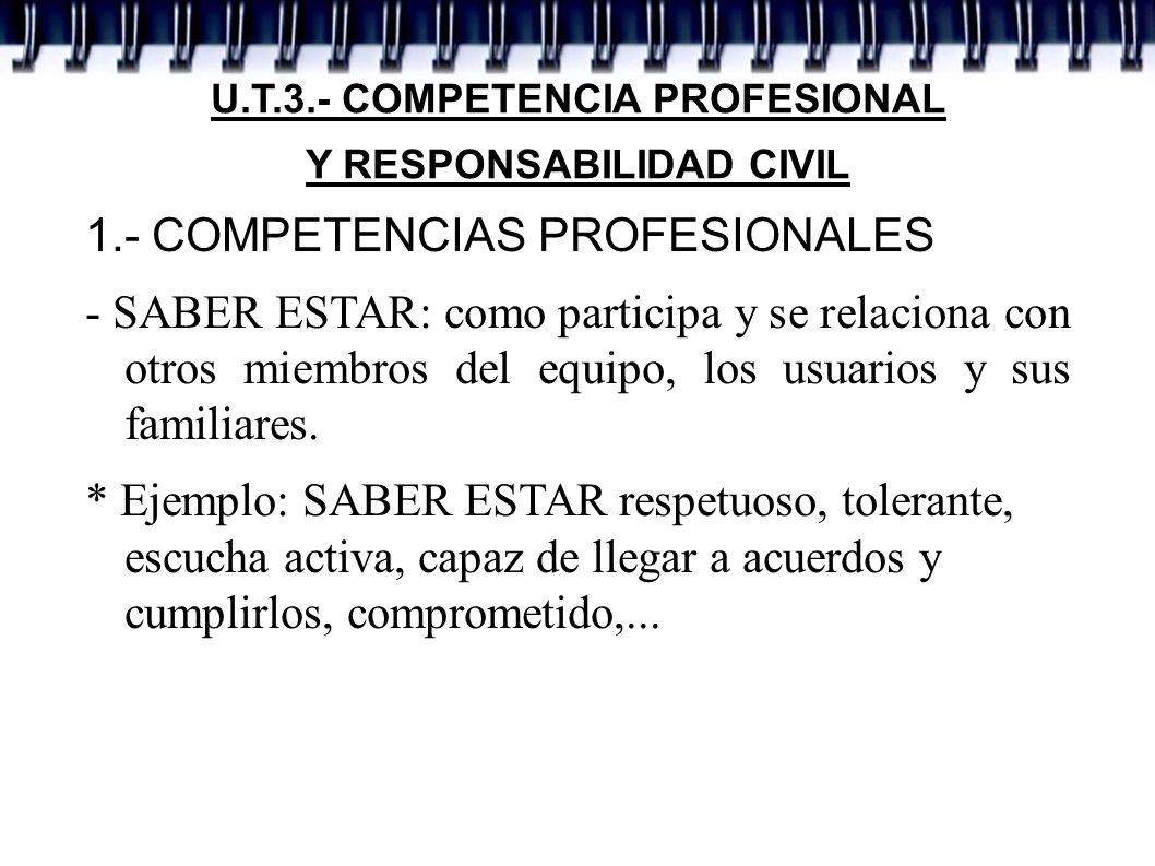 U.T.3.- COMPETENCIA PROFESIONAL Y RESPONSABILIDAD CIVIL 1.- COMPETENCIAS PROFESIONALES - SABER ESTAR: como participa y se relaciona con otros miembros