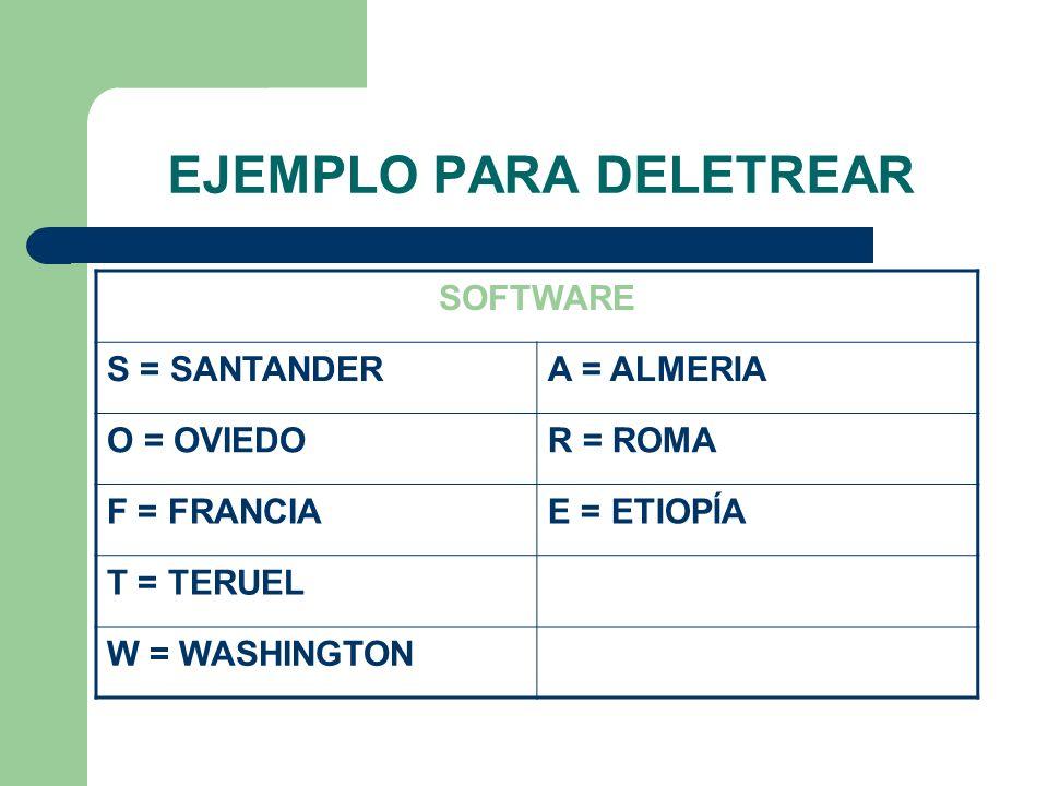 EJEMPLO PARA DELETREAR SOFTWARE S = SANTANDERA = ALMERIA O = OVIEDOR = ROMA F = FRANCIAE = ETIOPÍA T = TERUEL W = WASHINGTON